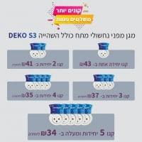 קונים יותר…משלמים פחות! מגני מתח DEKO S3 בדיל סוער!